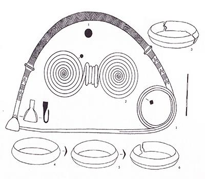 Sl.2.Brončani nakit iz liburnskog groba s lokacije Dugo polje